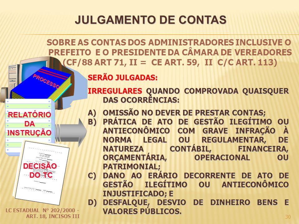 JULGAMENTO DE CONTAS SOBRE AS CONTAS DOS ADMINISTRADORES INCLUSIVE O