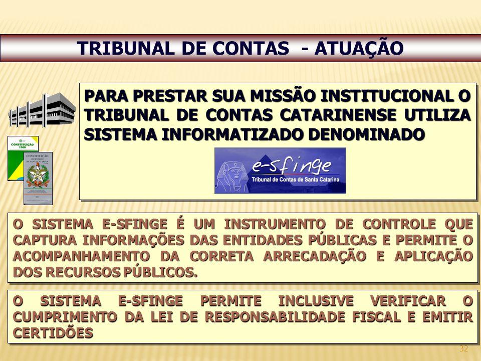 TRIBUNAL DE CONTAS - ATUAÇÃO