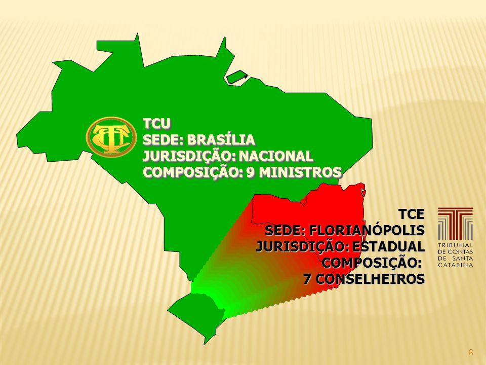 TCU SEDE: BRASÍLIA. JURISDIÇÃO: NACIONAL. COMPOSIÇÃO: 9 MINISTROS. TCE. SEDE: FLORIANÓPOLIS. JURISDIÇÃO: ESTADUAL.
