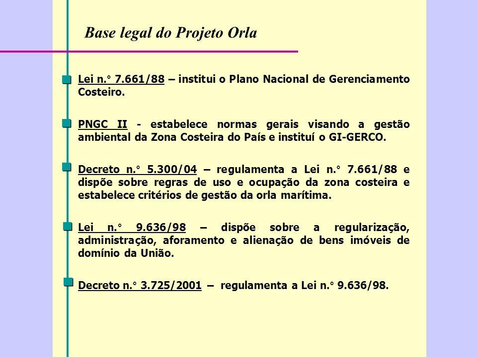 Base legal do Projeto Orla