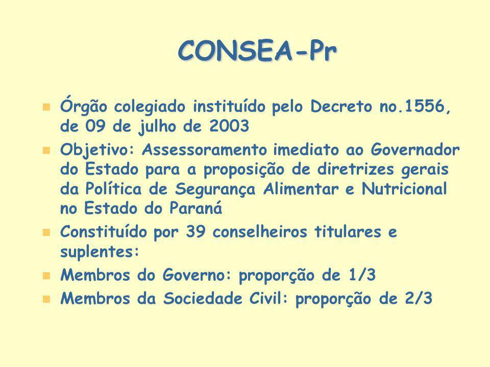 CONSEA-Pr Órgão colegiado instituído pelo Decreto no.1556, de 09 de julho de 2003.