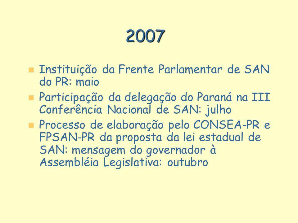 2007 Instituição da Frente Parlamentar de SAN do PR: maio