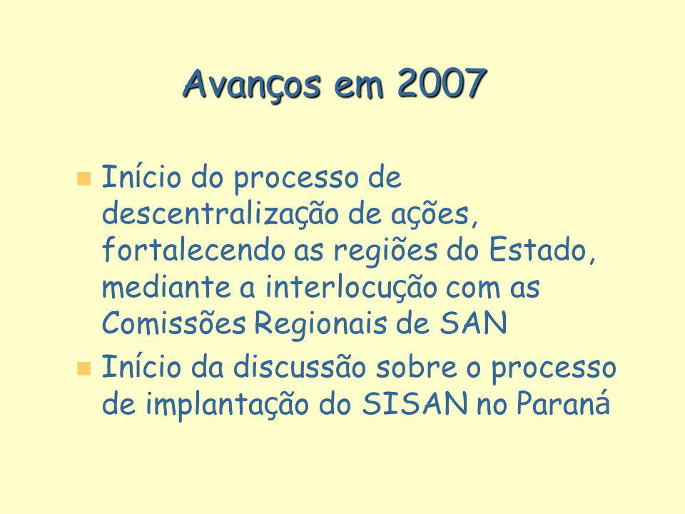Avanços em 2007