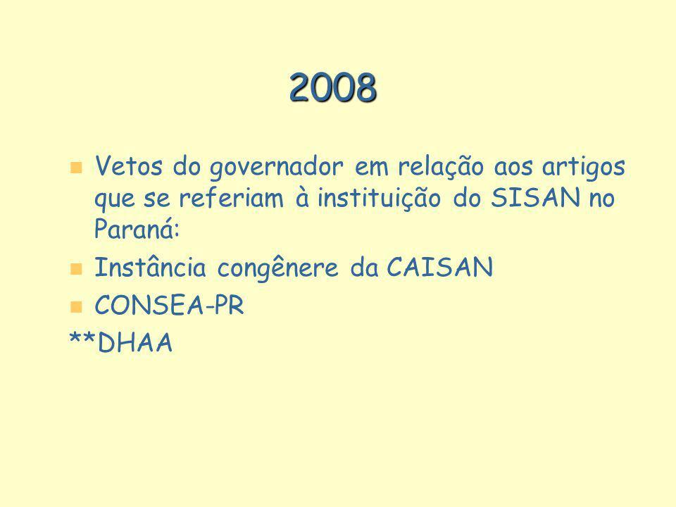 2008 Vetos do governador em relação aos artigos que se referiam à instituição do SISAN no Paraná: Instância congênere da CAISAN.