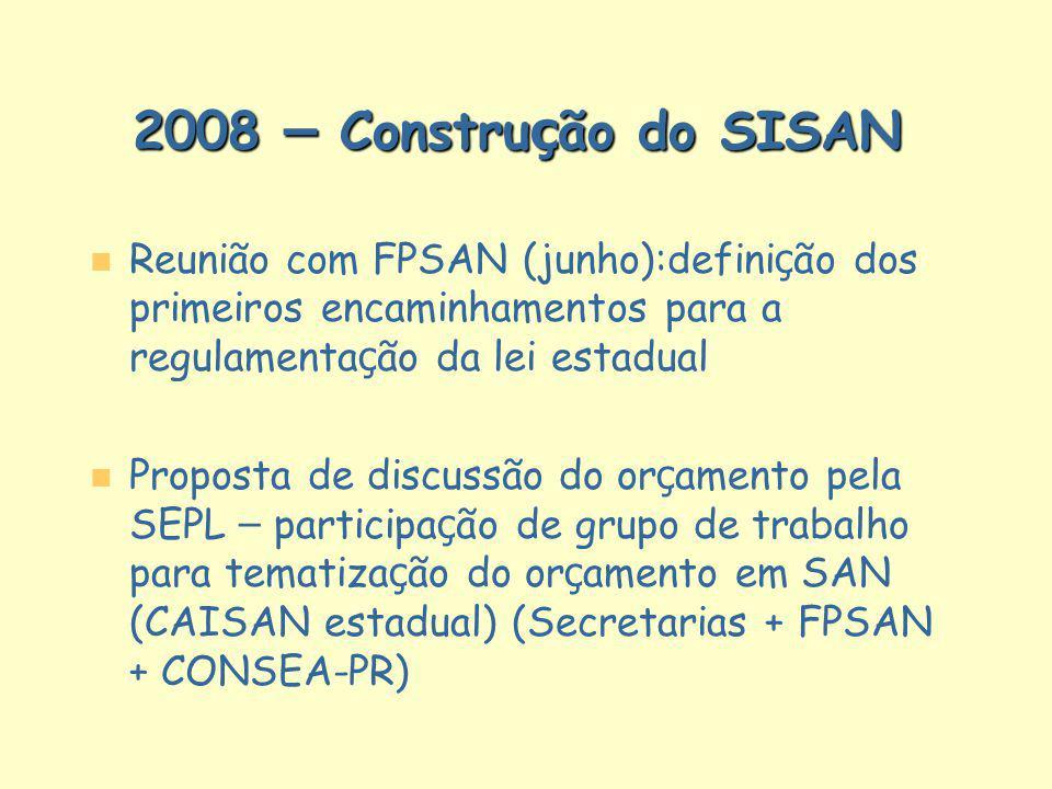 2008 – Construção do SISAN Reunião com FPSAN (junho):definição dos primeiros encaminhamentos para a regulamentação da lei estadual.