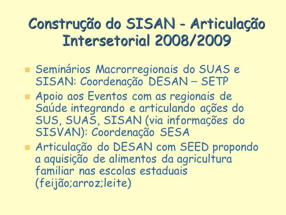 Construção do SISAN - Articulação Intersetorial 2008/2009