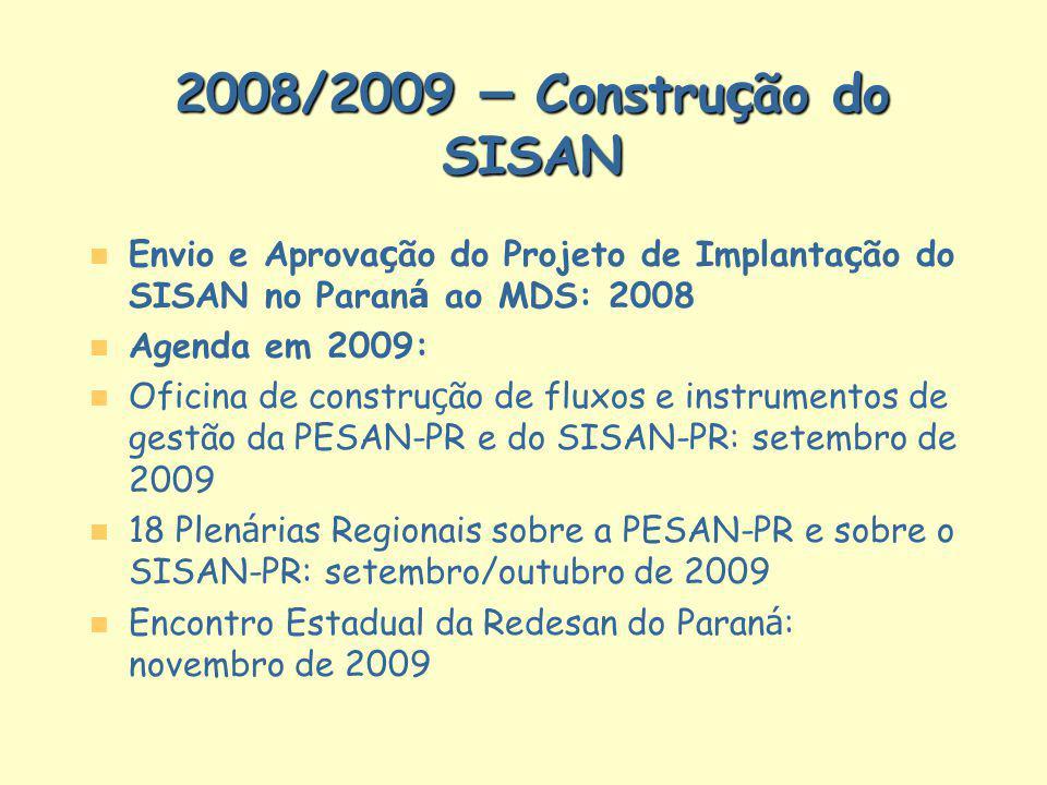 2008/2009 – Construção do SISAN Envio e Aprovação do Projeto de Implantação do SISAN no Paraná ao MDS: 2008.