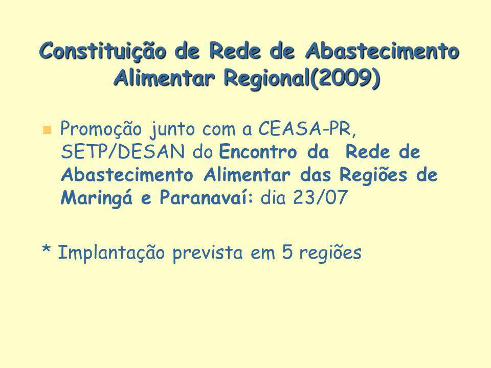 Constituição de Rede de Abastecimento Alimentar Regional(2009)