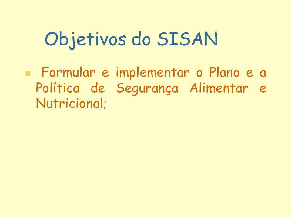Objetivos do SISAN Formular e implementar o Plano e a Política de Segurança Alimentar e Nutricional;