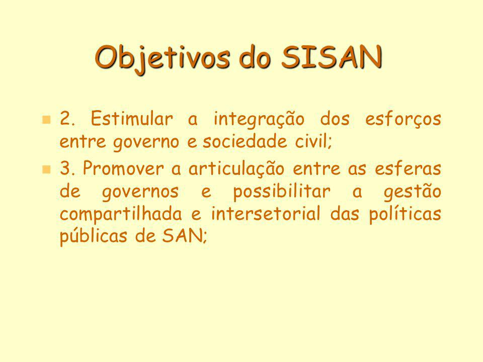 Objetivos do SISAN 2. Estimular a integração dos esforços entre governo e sociedade civil;