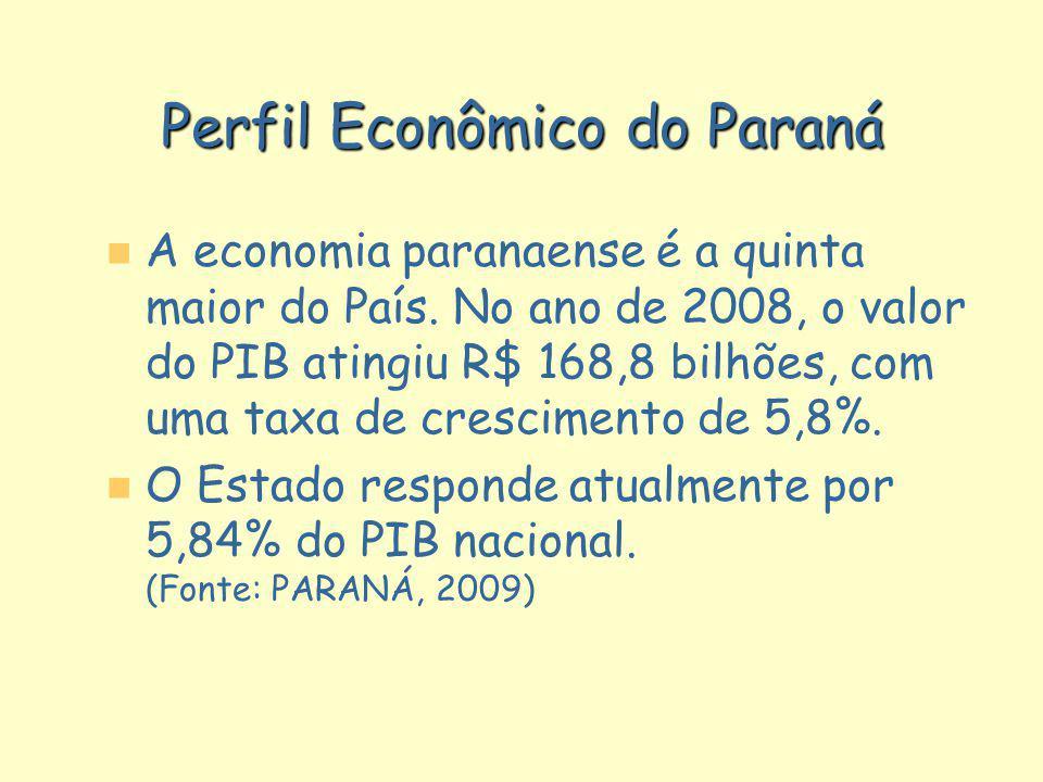 Perfil Econômico do Paraná