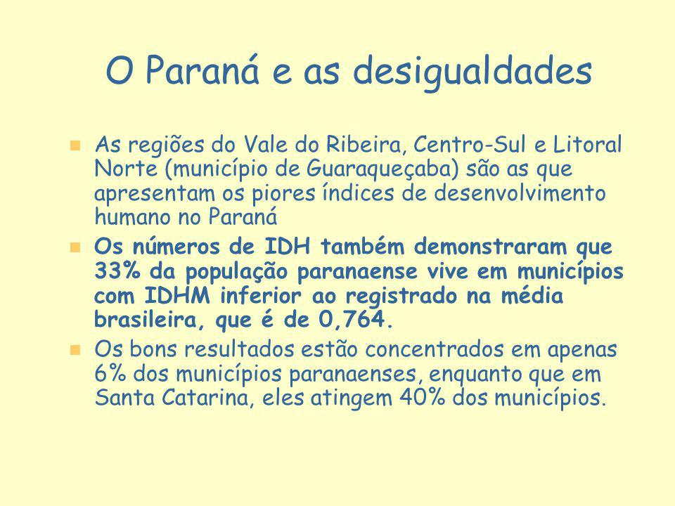 O Paraná e as desigualdades