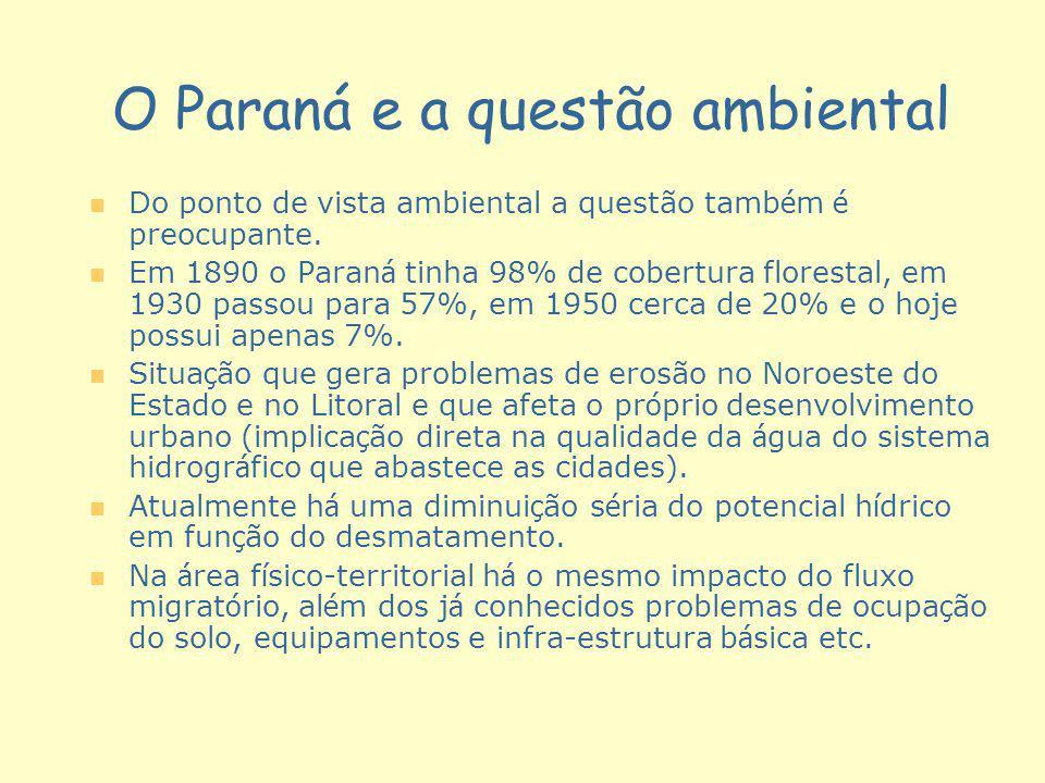 O Paraná e a questão ambiental