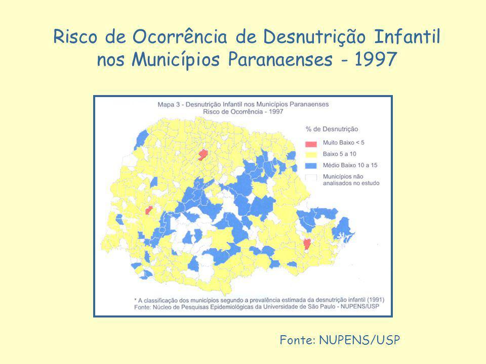 Risco de Ocorrência de Desnutrição Infantil nos Municípios Paranaenses - 1997