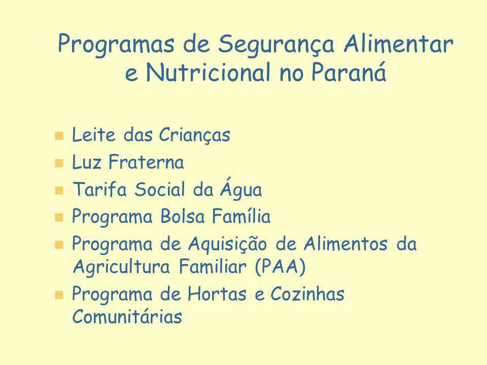 Programas de Segurança Alimentar e Nutricional no Paraná