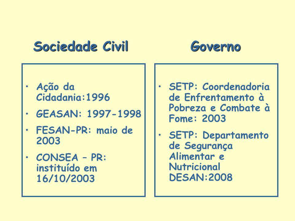 Sociedade Civil Governo