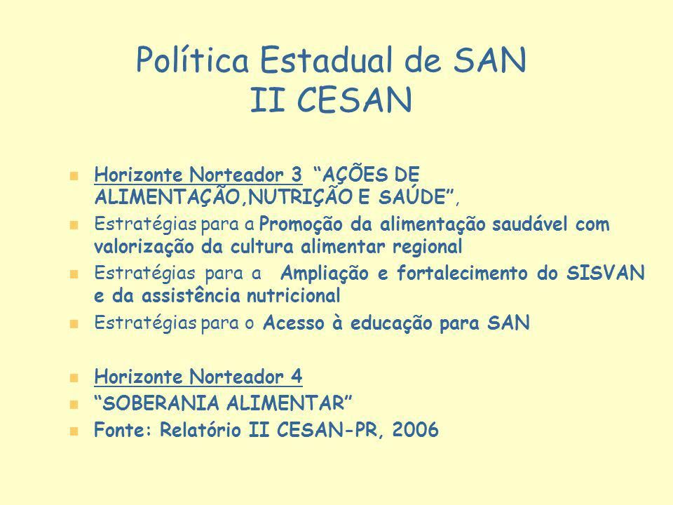 Política Estadual de SAN II CESAN