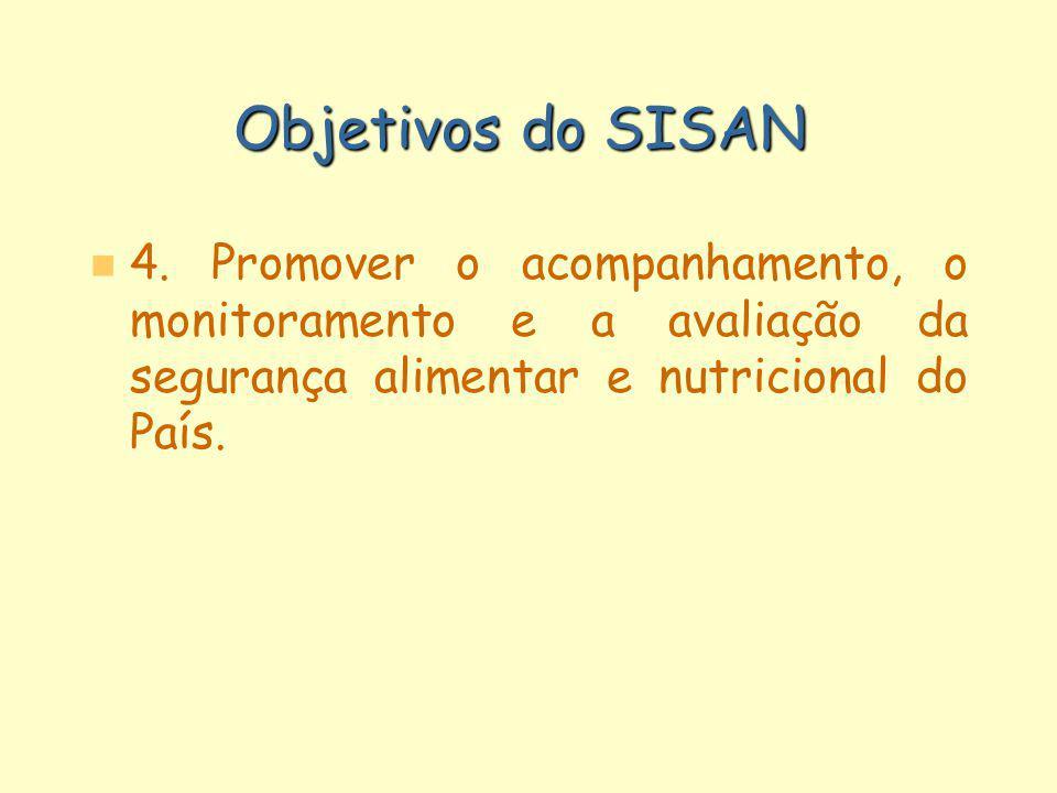 Objetivos do SISAN 4.