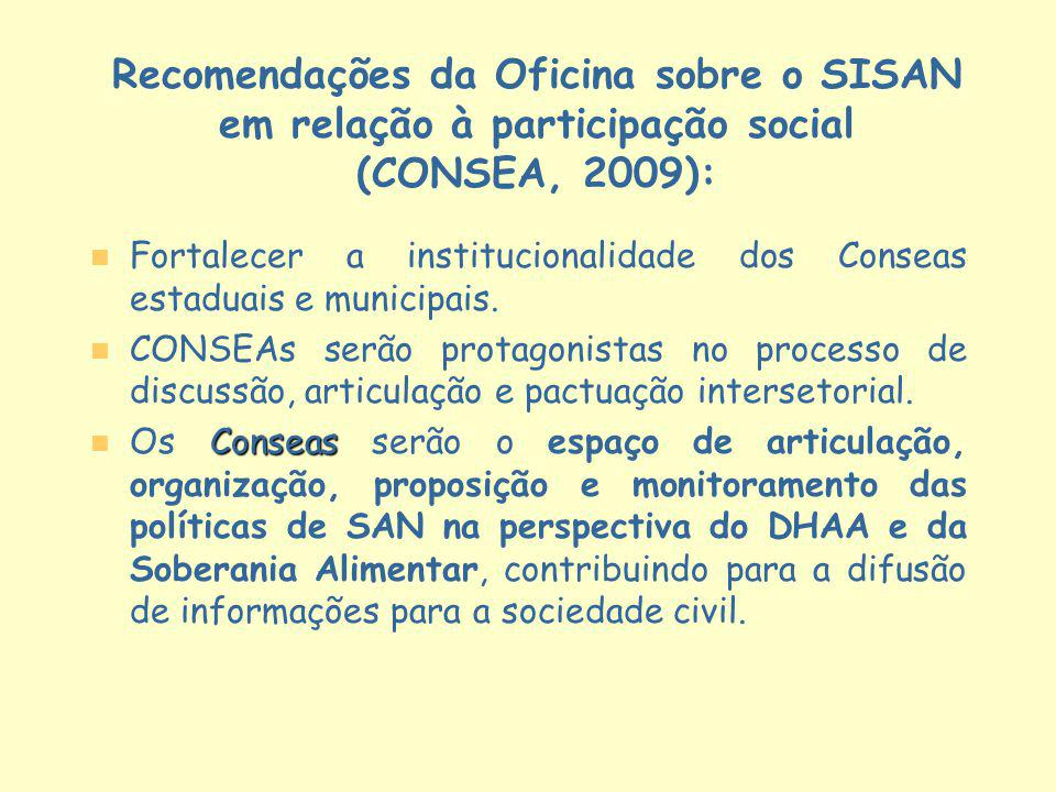 Recomendações da Oficina sobre o SISAN em relação à participação social (CONSEA, 2009):