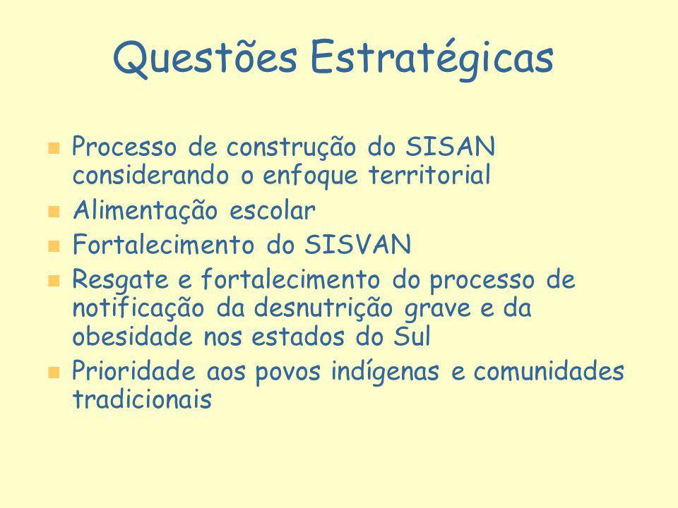 Questões Estratégicas