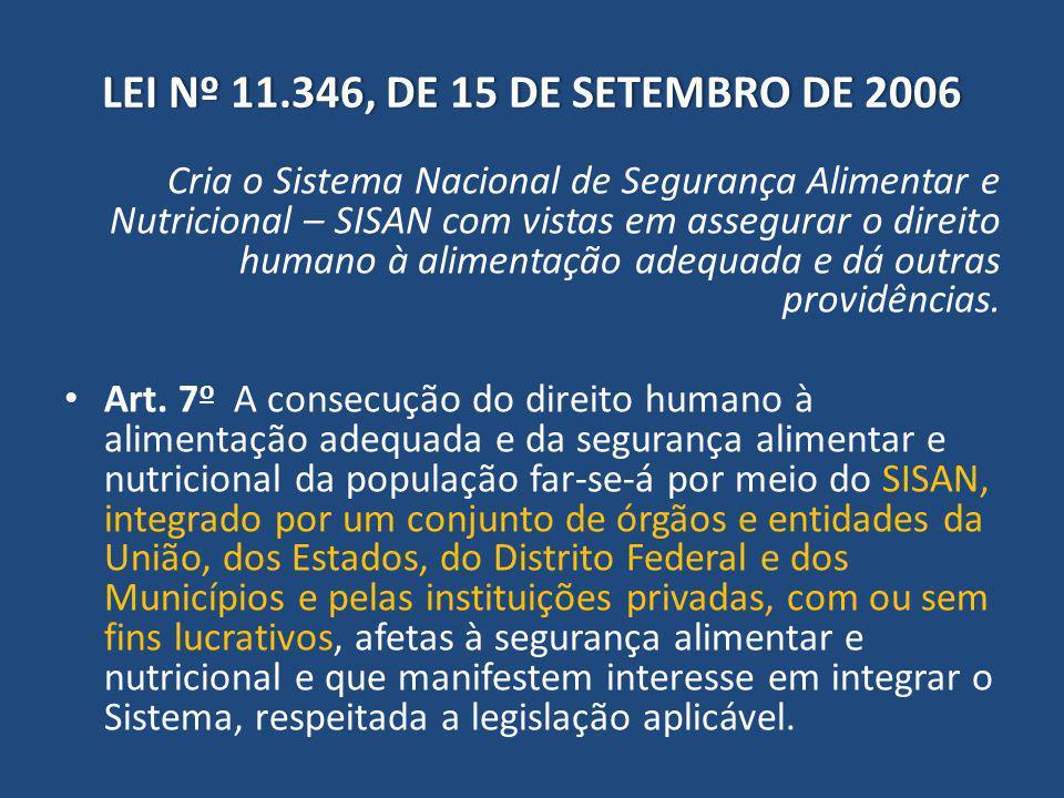 LEI Nº 11.346, DE 15 DE SETEMBRO DE 2006