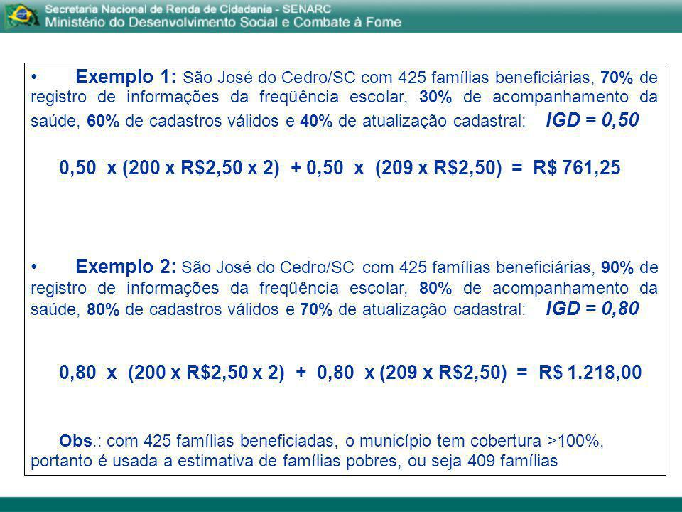 Exemplo 1: São José do Cedro/SC com 425 famílias beneficiárias, 70% de registro de informações da freqüência escolar, 30% de acompanhamento da saúde, 60% de cadastros válidos e 40% de atualização cadastral: IGD = 0,50