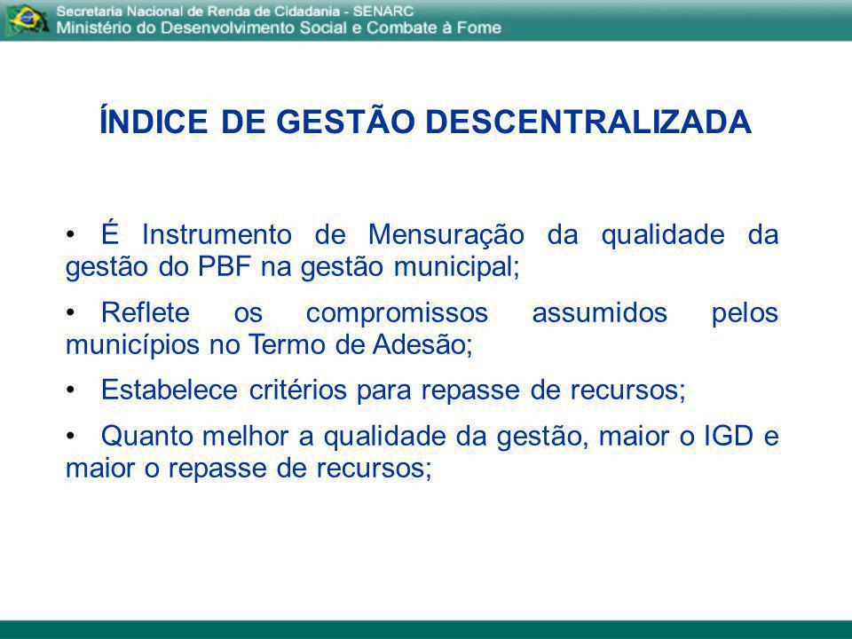 ÍNDICE DE GESTÃO DESCENTRALIZADA