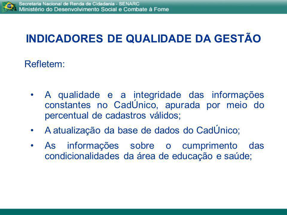 INDICADORES DE QUALIDADE DA GESTÃO