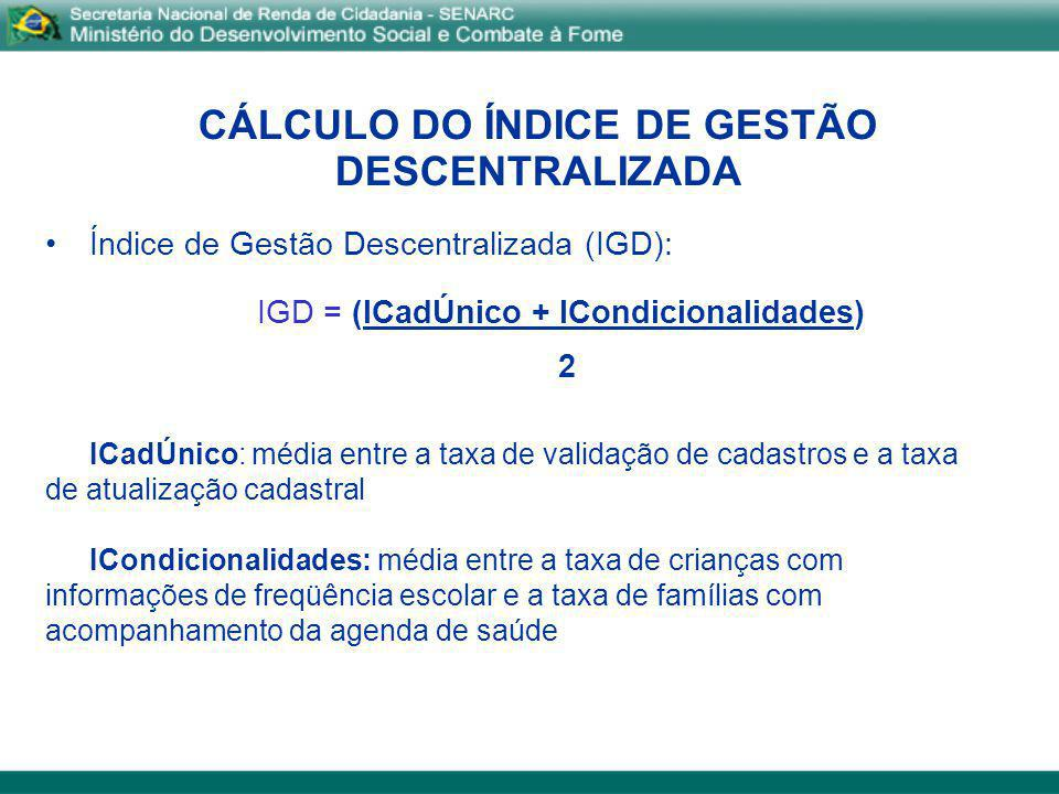 CÁLCULO DO ÍNDICE DE GESTÃO DESCENTRALIZADA