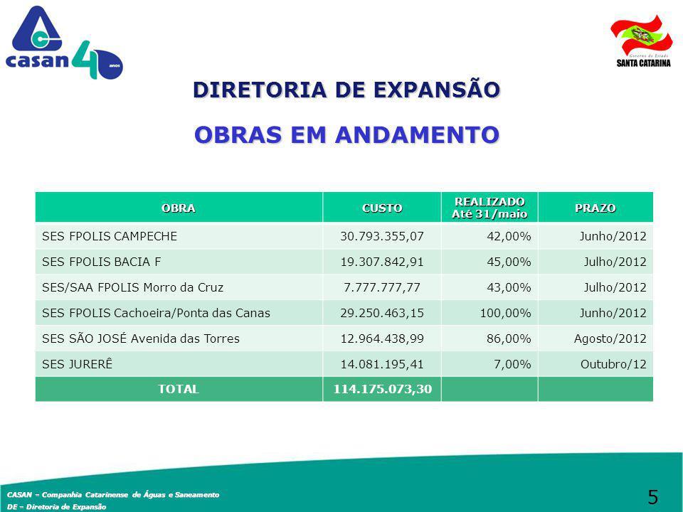 OBRAS EM ANDAMENTO DIRETORIA DE EXPANSÃO 5 01/04/2017