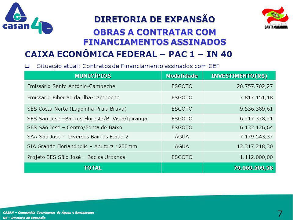 OBRAS A CONTRATAR COM FINANCIAMENTOS ASSINADOS