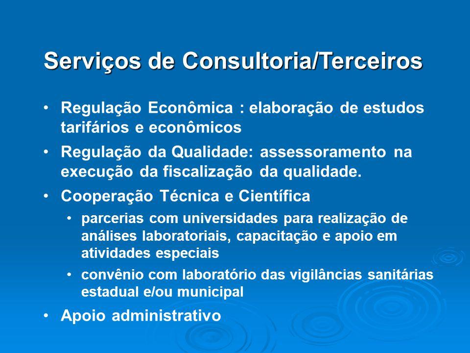 Serviços de Consultoria/Terceiros