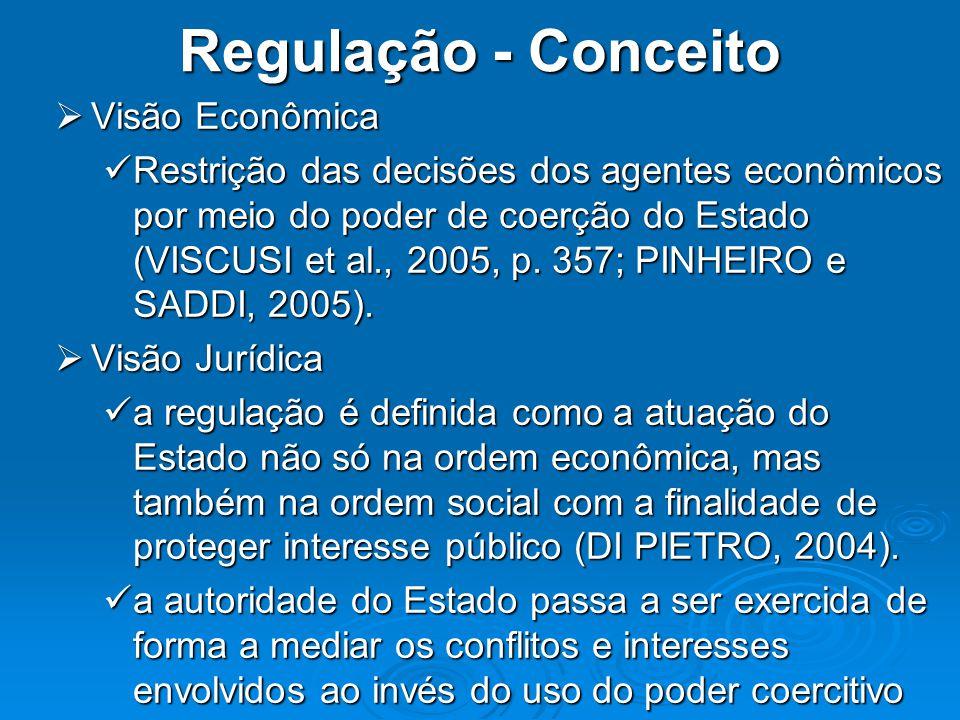 Regulação - Conceito Visão Econômica