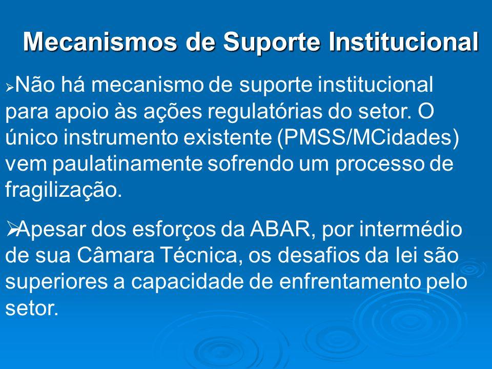 Mecanismos de Suporte Institucional