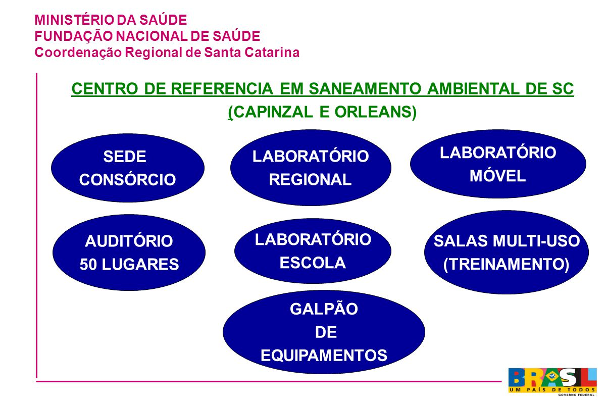 CENTRO DE REFERENCIA EM SANEAMENTO AMBIENTAL DE SC