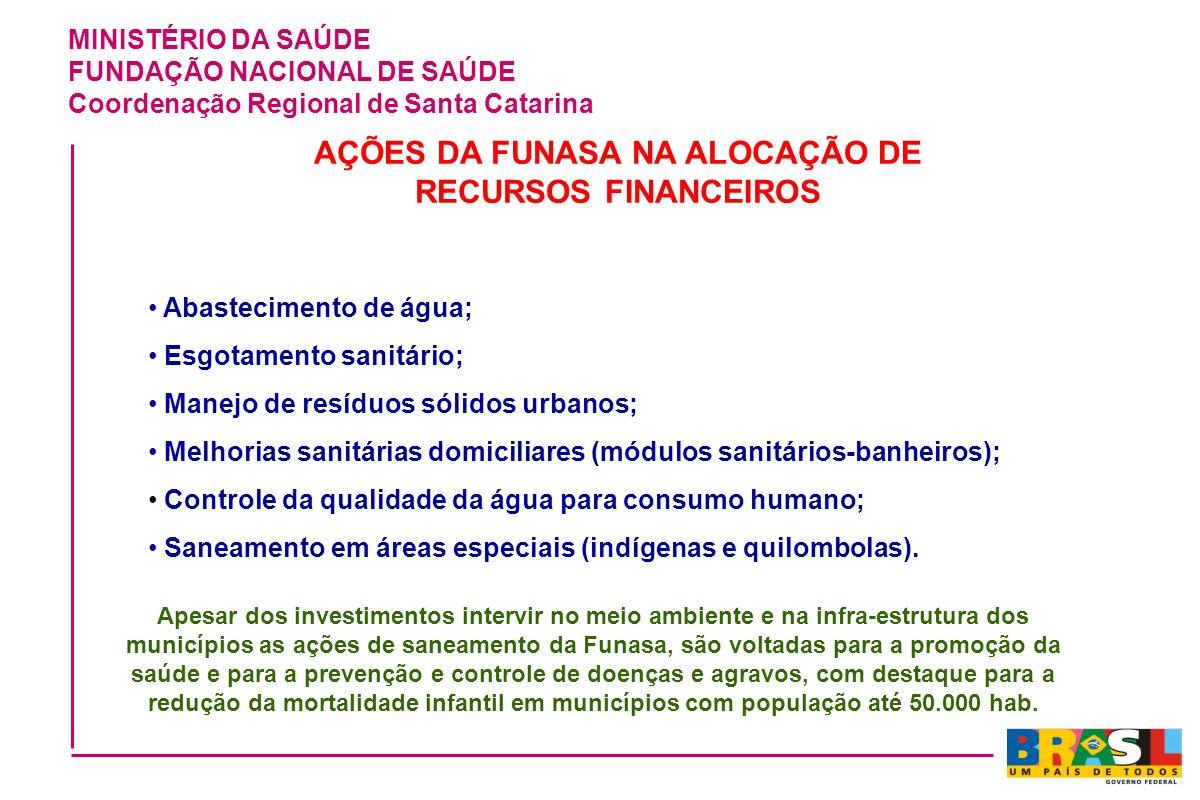 AÇÕES DA FUNASA NA ALOCAÇÃO DE RECURSOS FINANCEIROS