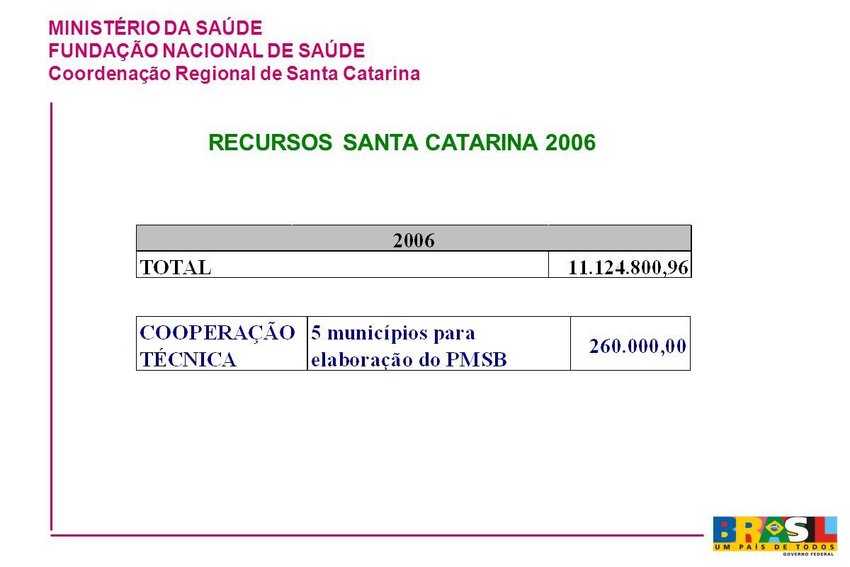 RECURSOS SANTA CATARINA 2006