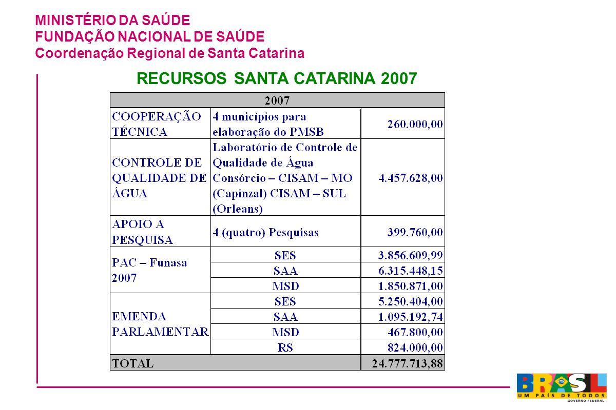 RECURSOS SANTA CATARINA 2007