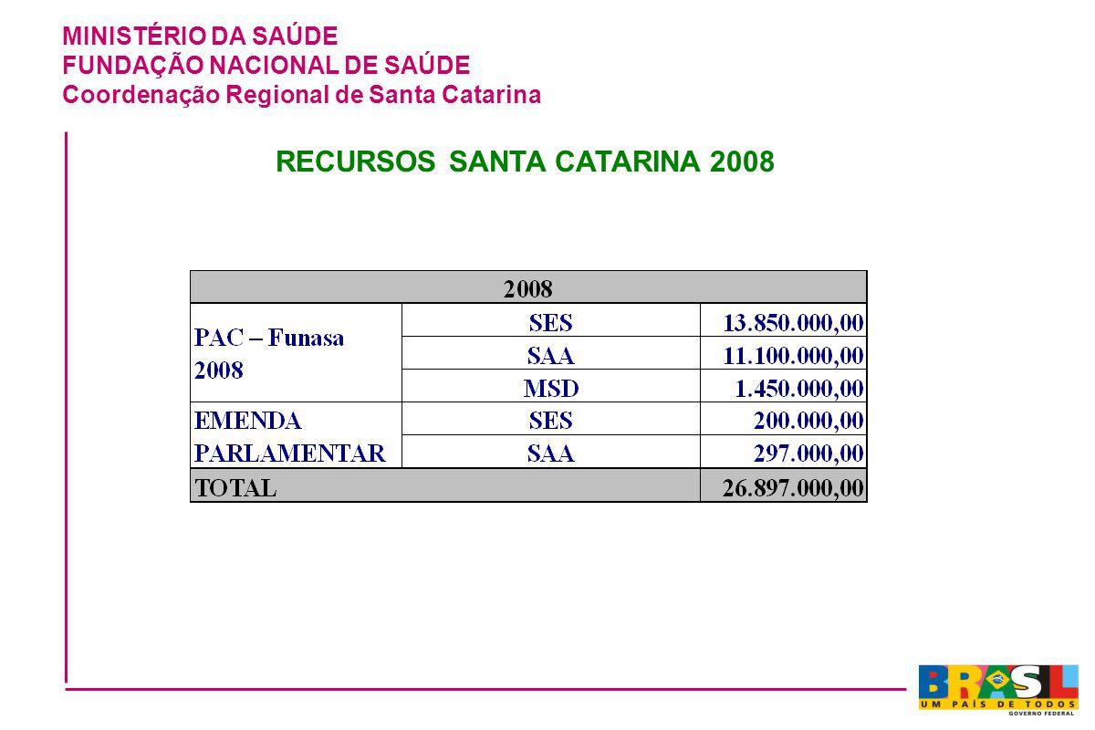 RECURSOS SANTA CATARINA 2008