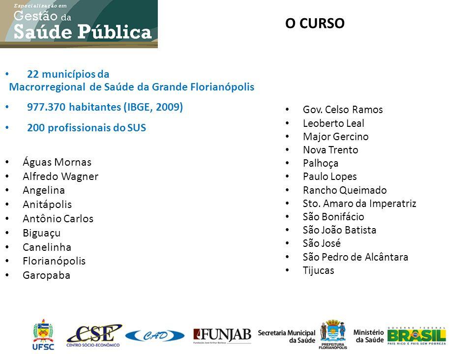 O CURSO 22 municípios da Macrorregional de Saúde da Grande Florianópolis. 977.370 habitantes (IBGE, 2009)