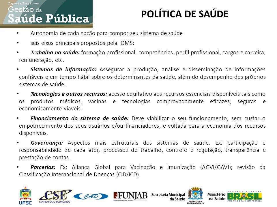 POLÍTICA DE SAÚDE Autonomia de cada nação para compor seu sistema de saúde. seis eixos principais propostos pela OMS: