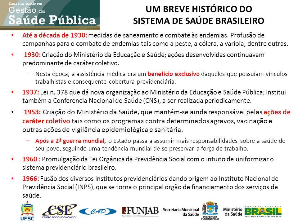 um breve histórico do sistema de saúde brasileiro