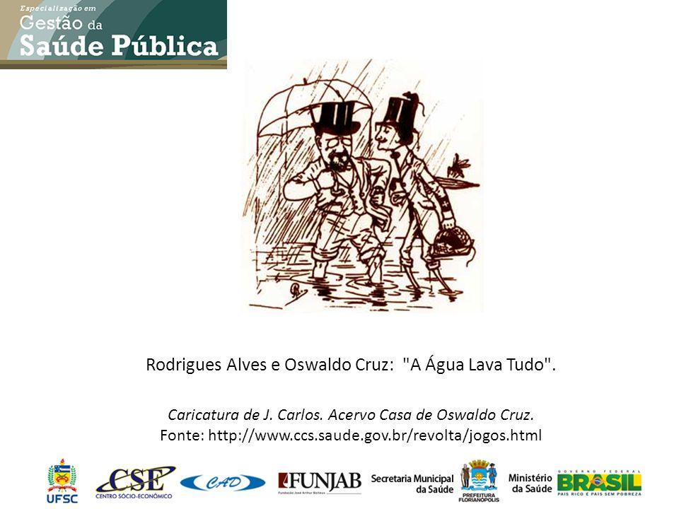 Rodrigues Alves e Oswaldo Cruz: A Água Lava Tudo .
