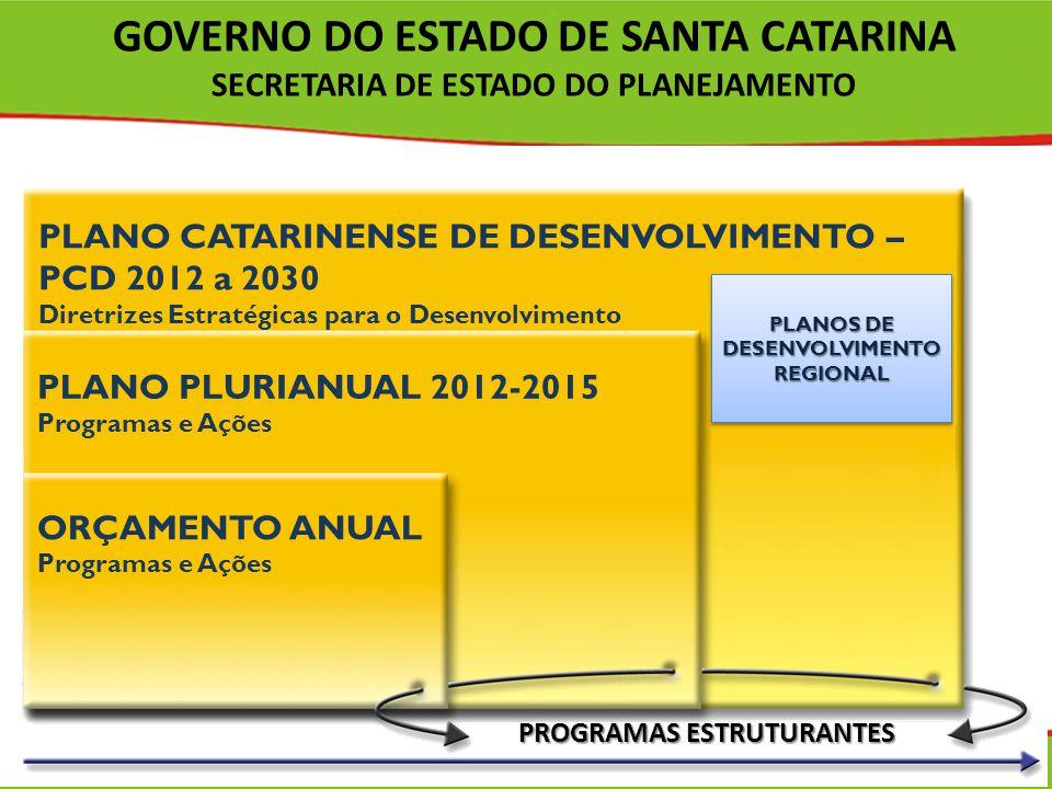 PLANOS DE DESENVOLVIMENTO REGIONAL