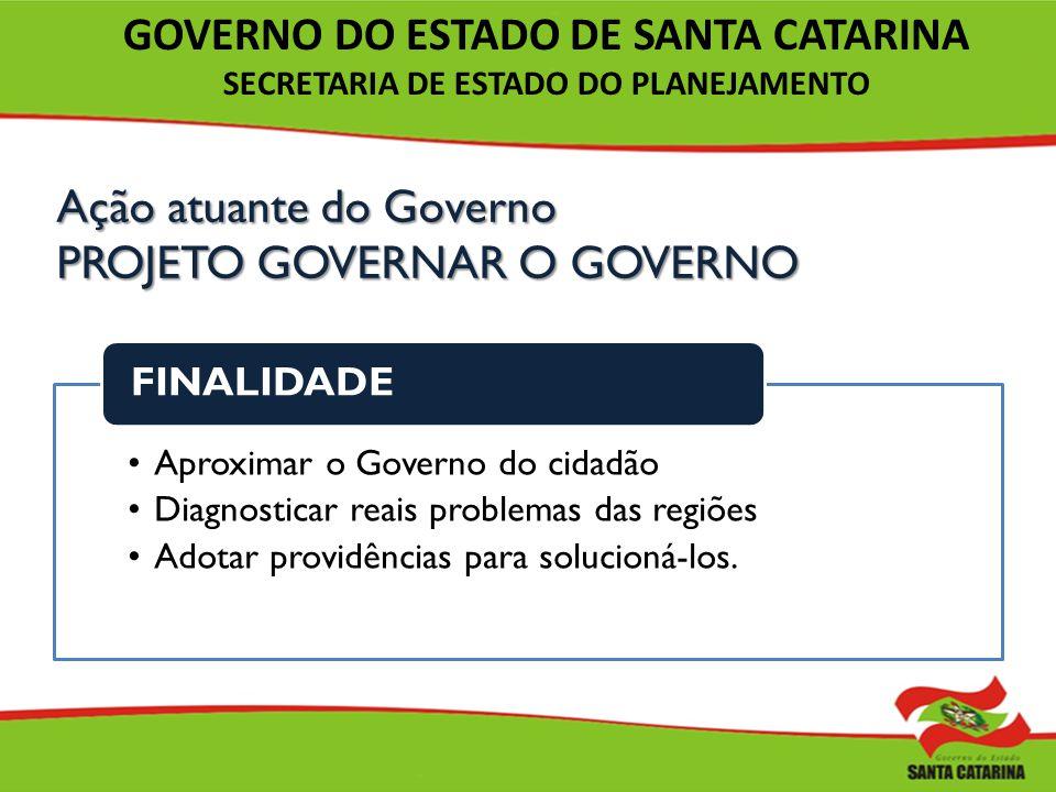 Ação atuante do Governo PROJETO GOVERNAR O GOVERNO