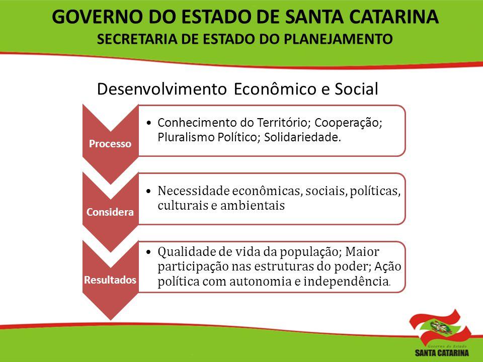 Desenvolvimento Econômico e Social
