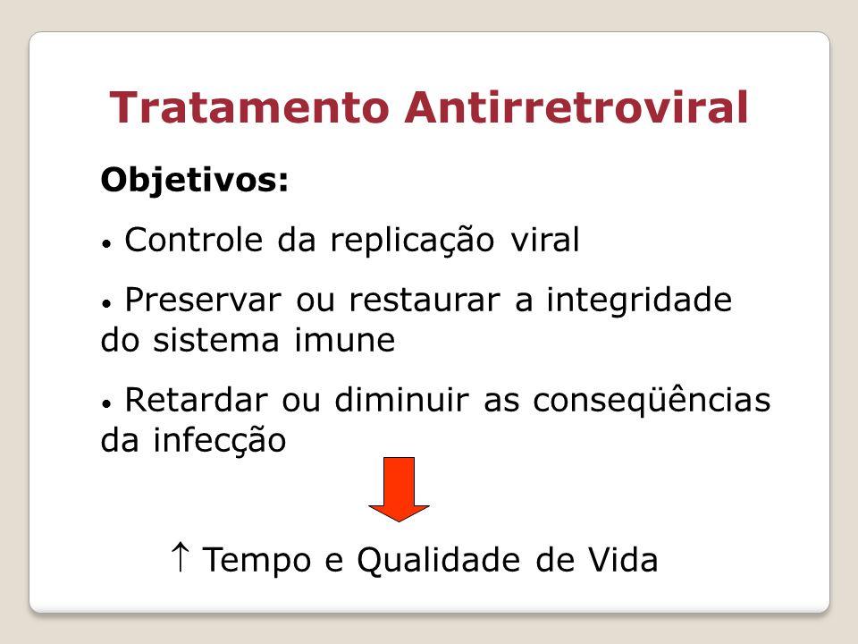 Tratamento Antirretroviral
