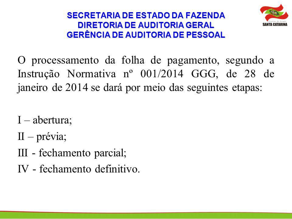 III - fechamento parcial; IV - fechamento definitivo.