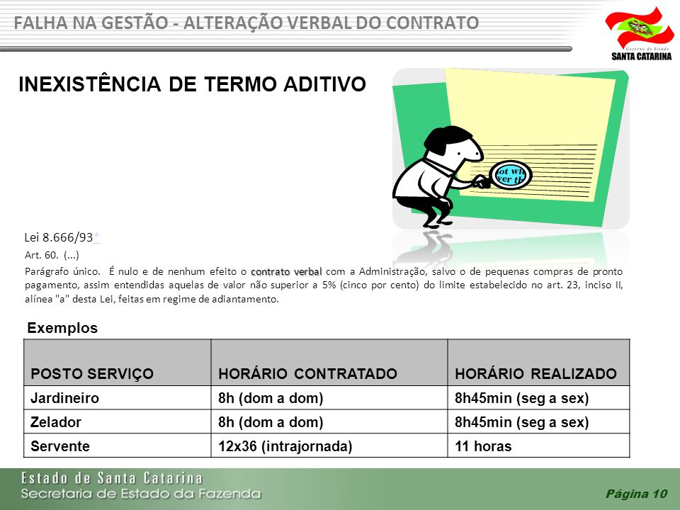 FALHA NA GESTÃO - ALTERAÇÃO VERBAL DO CONTRATO