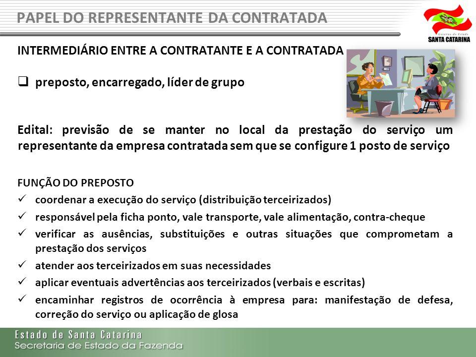 PAPEL DO REPRESENTANTE DA CONTRATADA